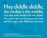 The Median's the Middle and Other HitSongs